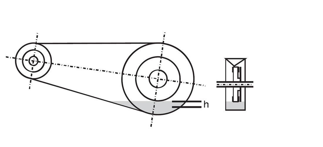 lubricate type B (slinger disc lubrication)