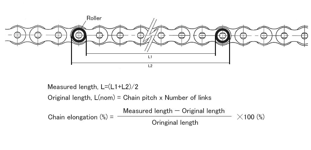 Chain wear inspection
