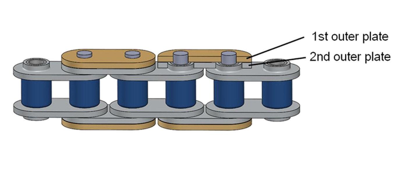 MEGA structure